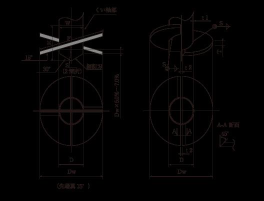 先端翼の形状